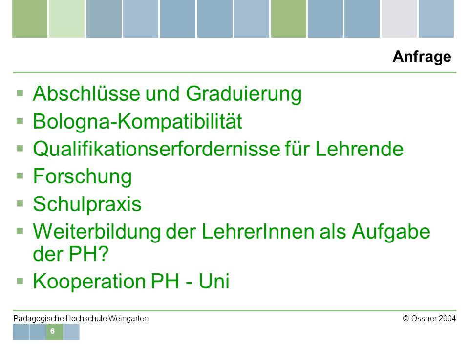 6 Pädagogische Hochschule Weingarten © Ossner 2004 Anfrage Abschlüsse und Graduierung Bologna-Kompatibilität Qualifikationserfordernisse für Lehrende