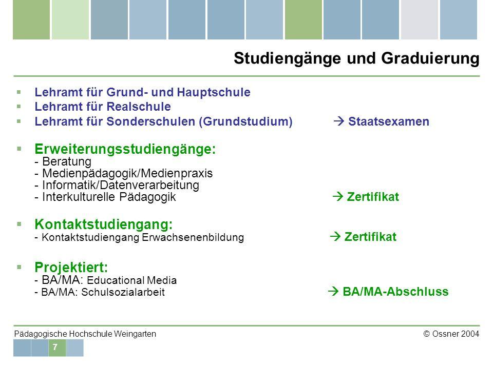 7 Pädagogische Hochschule Weingarten © Ossner 2004 Studiengänge und Graduierung Lehramt für Grund- und Hauptschule Lehramt für Realschule Lehramt für