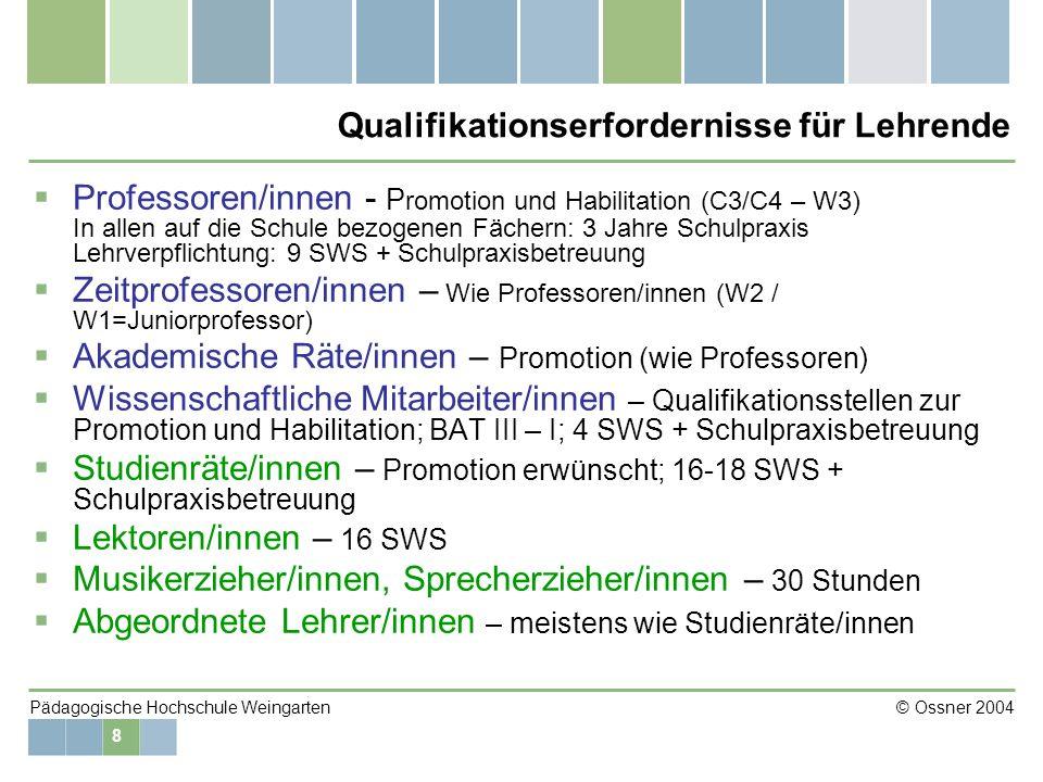 8 Pädagogische Hochschule Weingarten © Ossner 2004 Qualifikationserfordernisse für Lehrende Professoren/innen - P romotion und Habilitation (C3/C4 – W
