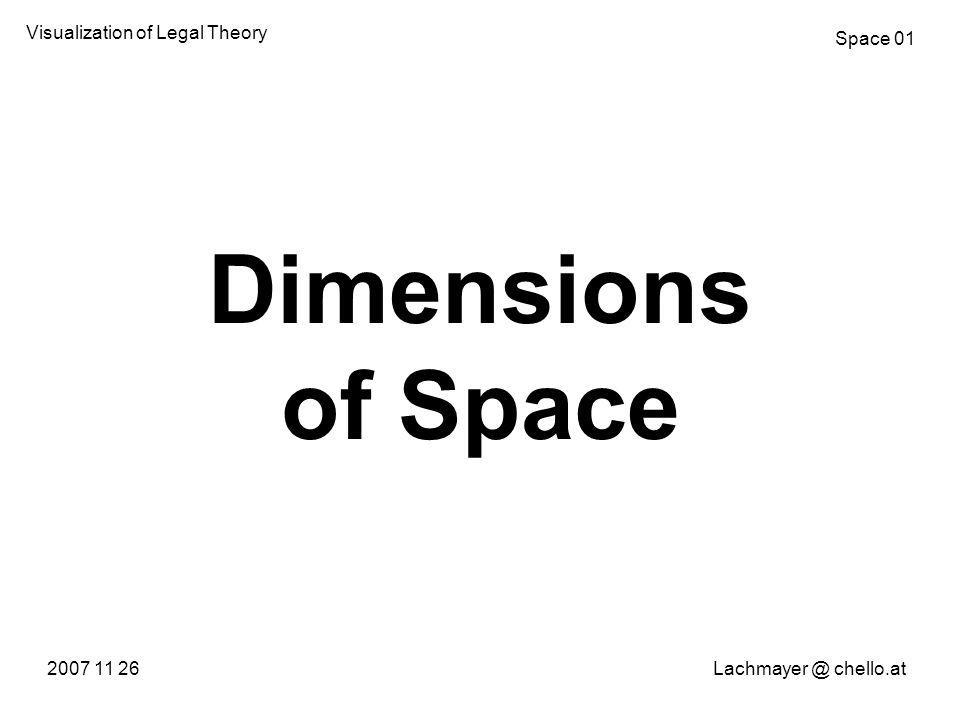 Dimensions of Space 2007 11 26Lachmayer @ chello.at Visualization of Legal Theory Space 01