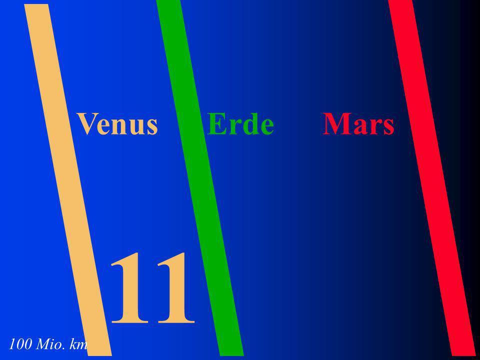 Venus Erde Mars 11 100 Mio. km