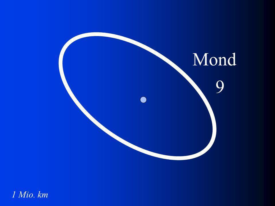 Mond 9 1 Mio. km