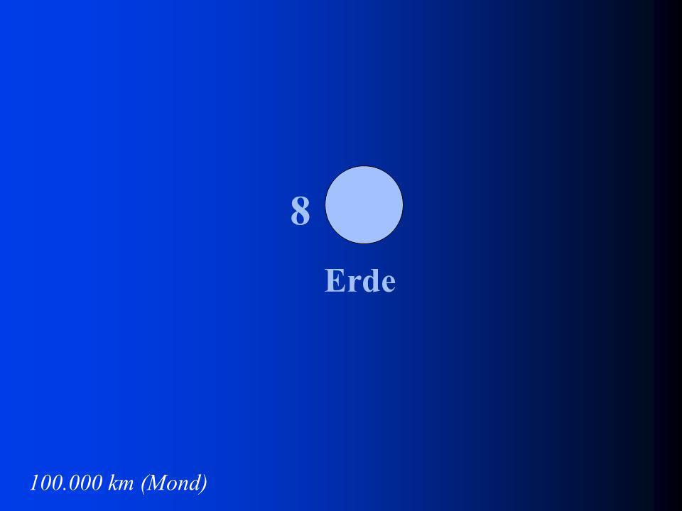 Erde 8 100.000 km (Mond)