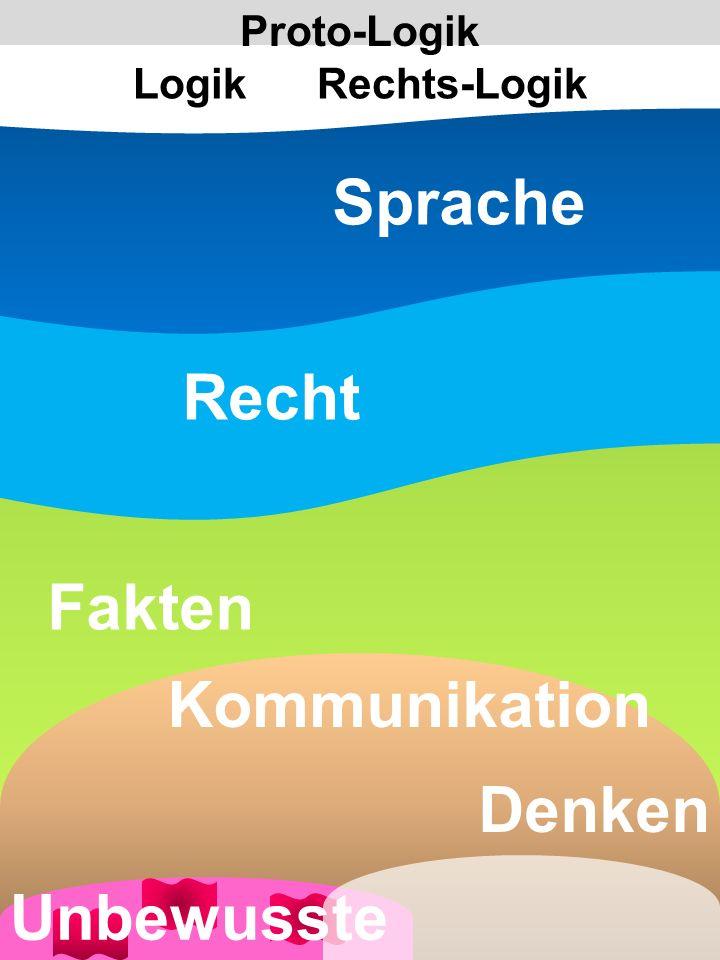 Sprache Recht Proto-Logik Logik Rechts-Logik Kommunikation Denken Unbewusste Fakten
