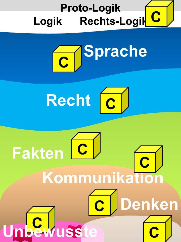 Sprache Recht Proto-Logik Logik Rechts-Logik Kommunikation Denken Fakten C C C C C C C C Unbewusste