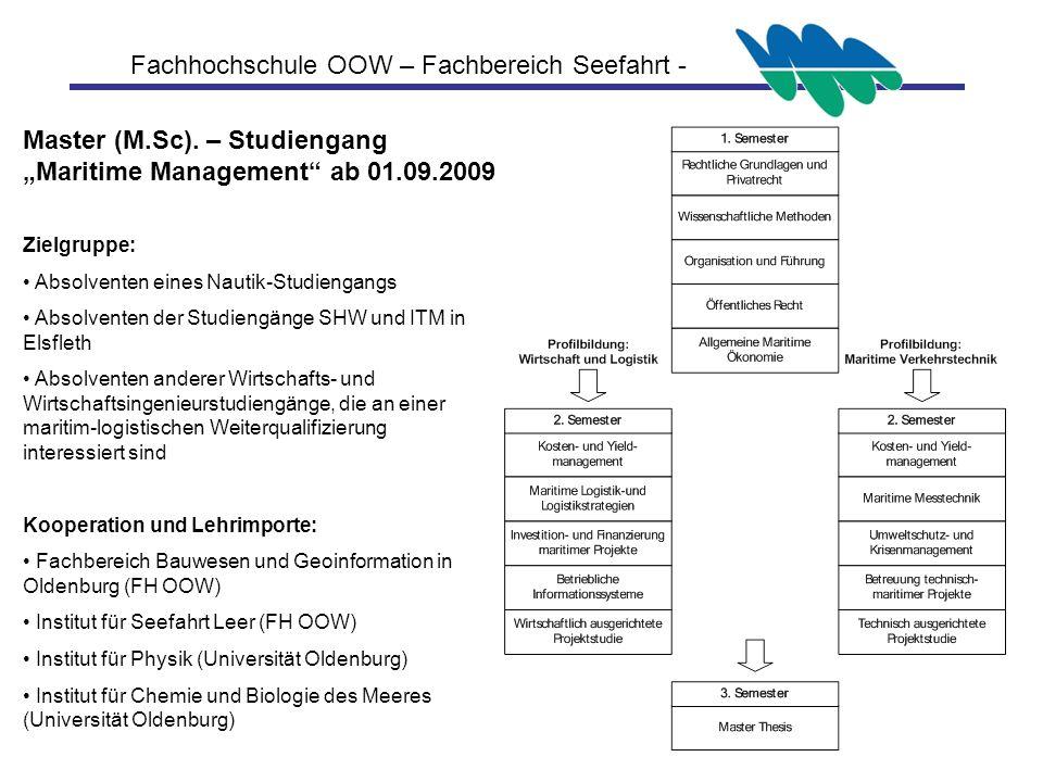 Fachhochschule OOW – Fachbereich Seefahrt - Master (M.Sc).