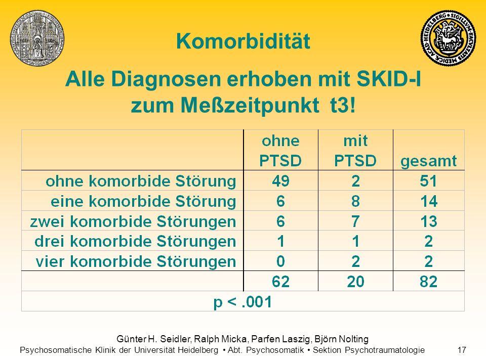 Günter H. Seidler, Ralph Micka, Parfen Laszig, Björn Nolting Psychosomatische Klinik der Universität Heidelberg Abt. Psychosomatik Sektion Psychotraum
