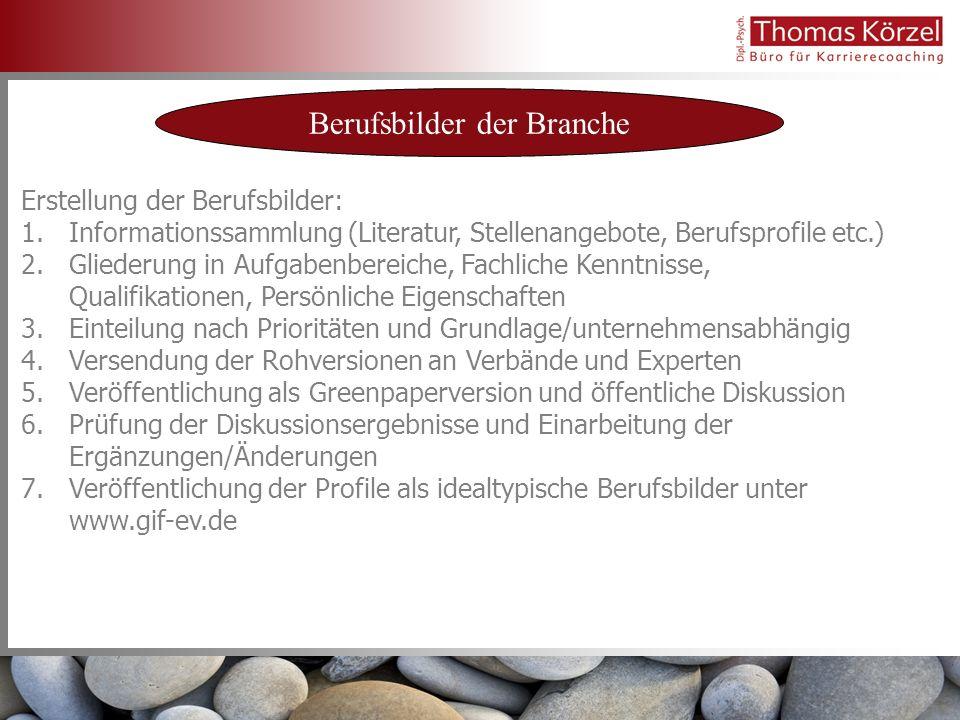 Erstellung der Berufsbilder: 1.Informationssammlung (Literatur, Stellenangebote, Berufsprofile etc.) 2.Gliederung in Aufgabenbereiche, Fachliche Kennt