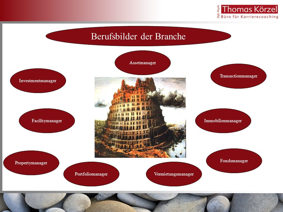 Berufsbilder der Branche Investmentmanager Assetmanager Propertymanager Transactionmanager Vermietungsmanager Immobilienmanager Portfoliomanager Fonds