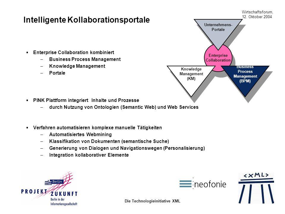 Wirtschaftsforum, 12. Oktober 2004 Die Technologieinitiative XML Intelligente Kollaborationsportale Enterprise Collaboration kombiniert –Business Proc