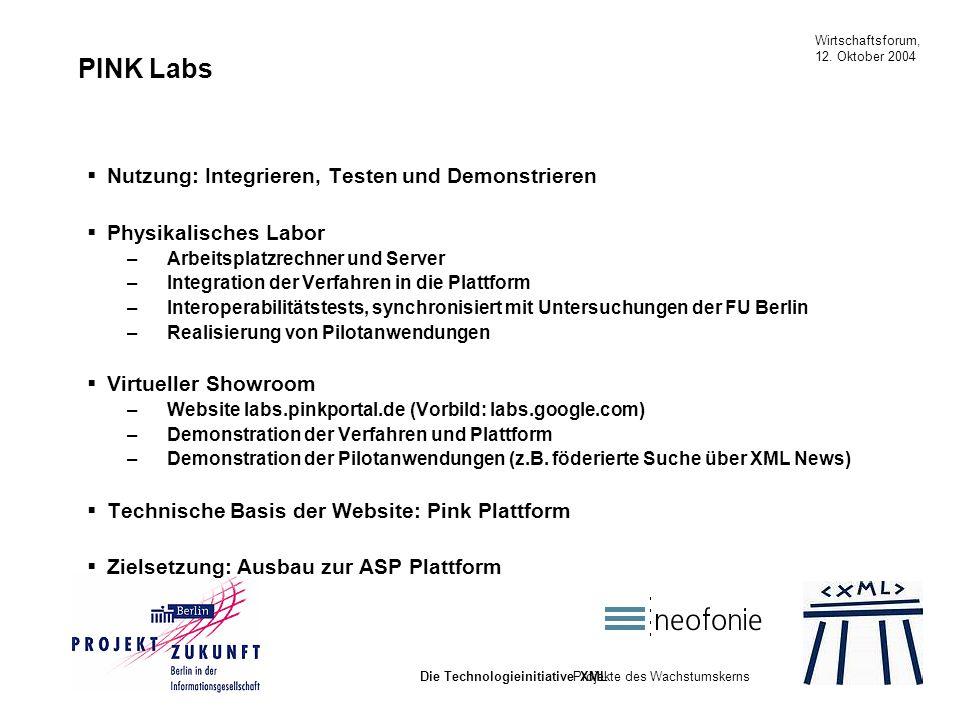 Wirtschaftsforum, 12. Oktober 2004 Die Technologieinitiative XML PINK Labs Nutzung: Integrieren, Testen und Demonstrieren Physikalisches Labor –Arbeit