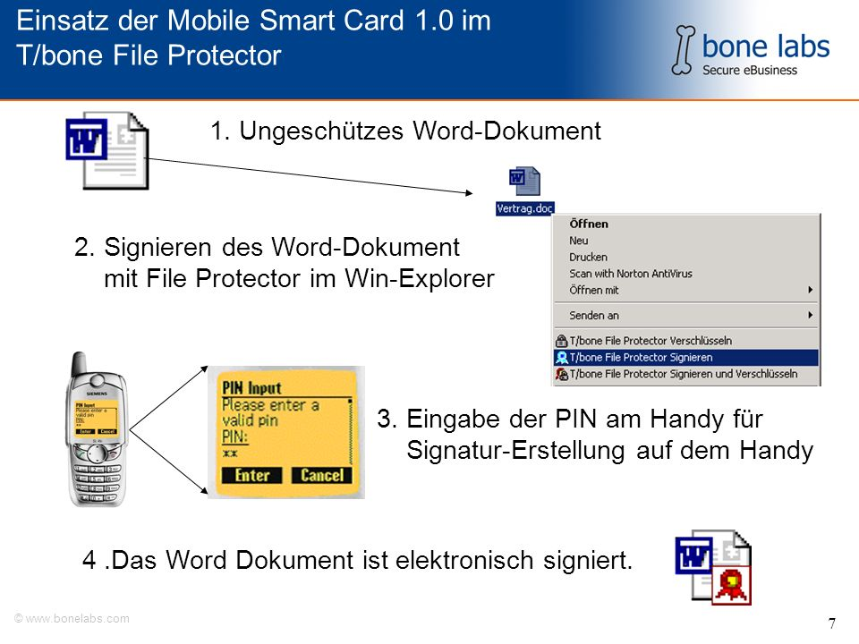© www.bonelabs.com 7 Einsatz der Mobile Smart Card 1.0 im T/bone File Protector 1.