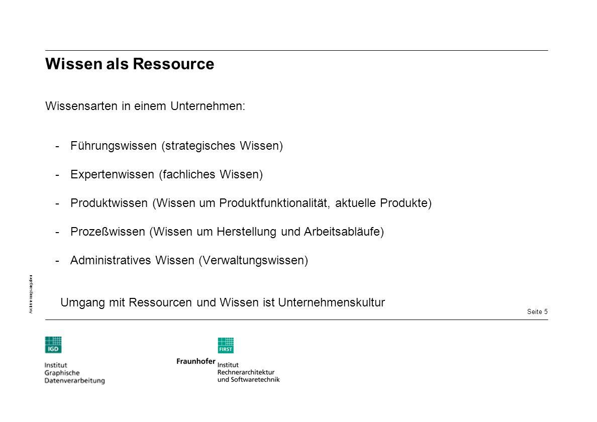 Seite 5 Archivierungsangaben Wissen als Ressource Wissensarten in einem Unternehmen: -Führungswissen (strategisches Wissen) -Expertenwissen (fachliche