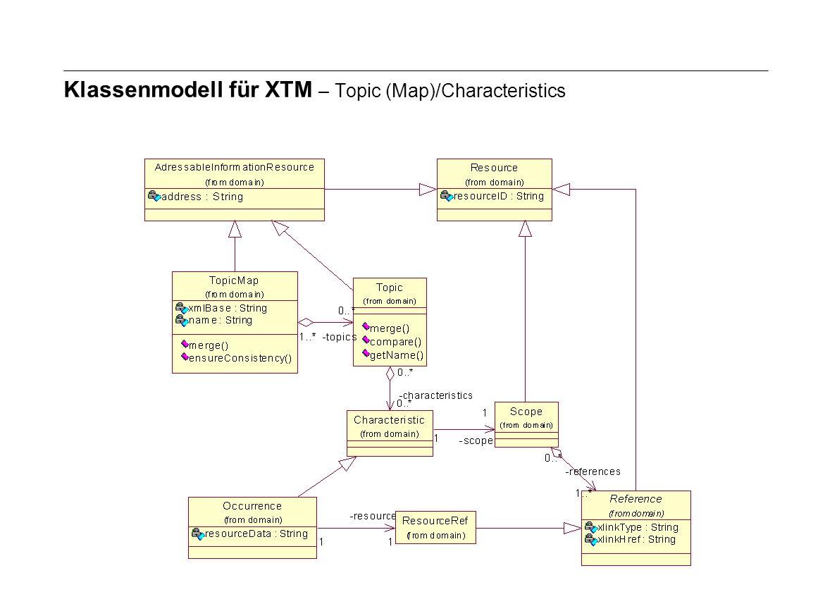 Seite 9 Archivierungsangaben Klassenmodell für XTM – Topic (Map)/Characteristics