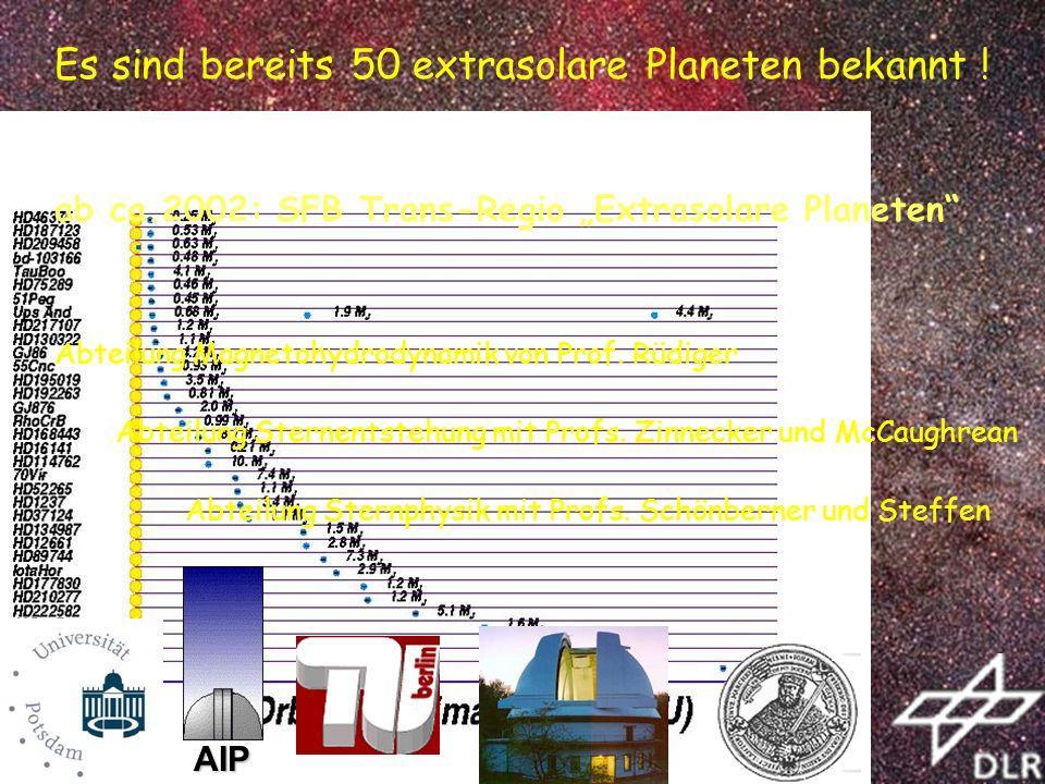 Es sind bereits 50 extrasolare Planeten bekannt .Abteilung Sternentstehung mit Profs.