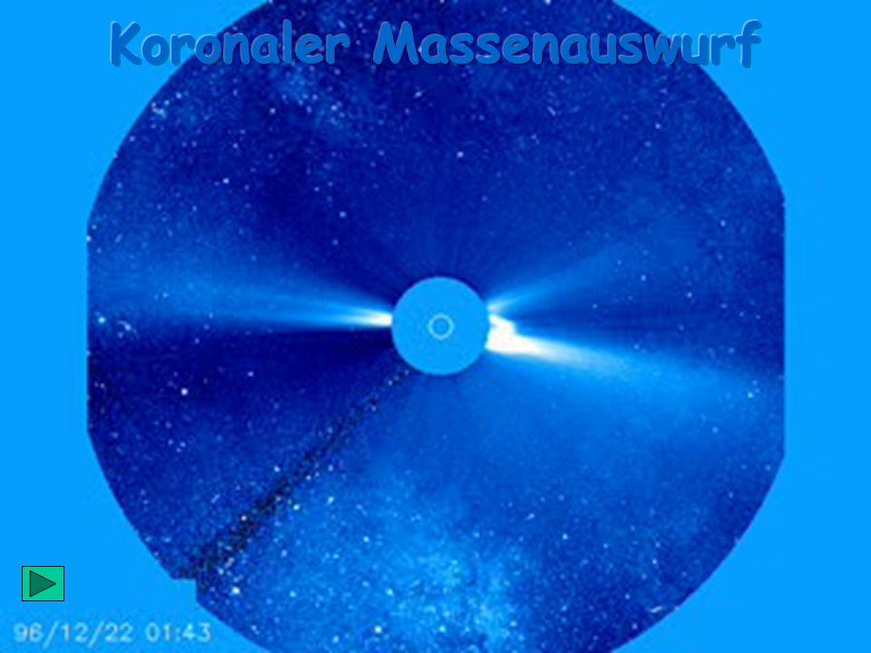 Solar-terrestrische Beziehungen 600 Mill.-Tonnen Wasserstoff pro sec erzeugen 1,370 W/m 2 am Ort der Erde Magnetische Aktivität beeinflusst das Wachst