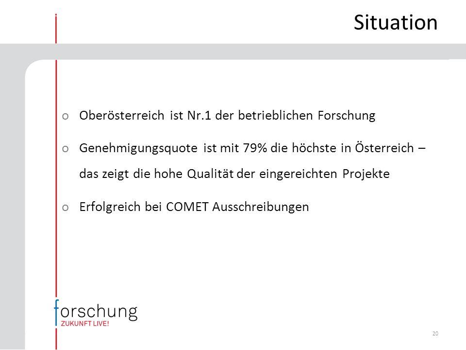20 Situation oOberösterreich ist Nr.1 der betrieblichen Forschung oGenehmigungsquote ist mit 79% die höchste in Österreich – das zeigt die hohe Qualität der eingereichten Projekte oErfolgreich bei COMET Ausschreibungen