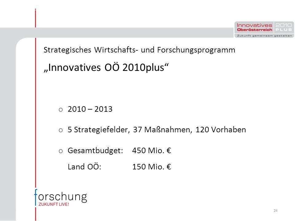 24 Strategisches Wirtschafts- und Forschungsprogramm Innovatives OÖ 2010plus o2010 – 2013 o5 Strategiefelder, 37 Maßnahmen, 120 Vorhaben oGesamtbudget:450 Mio.