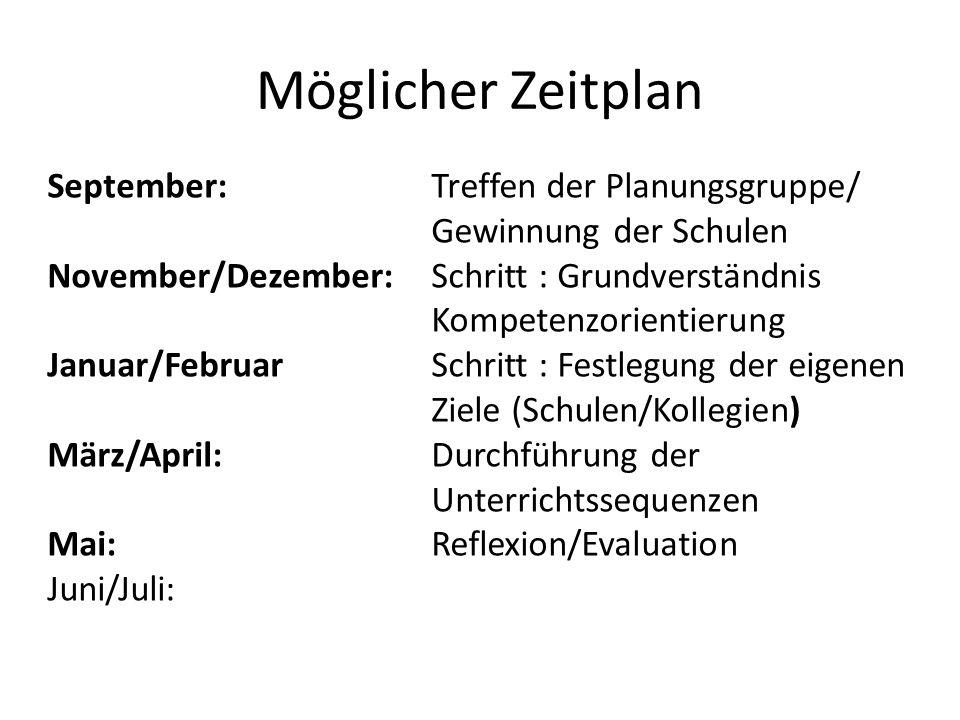September:Treffen der Planungsgruppe/ Gewinnung der Schulen November/Dezember: Schritt : Grundverständnis Kompetenzorientierung Januar/FebruarSchritt