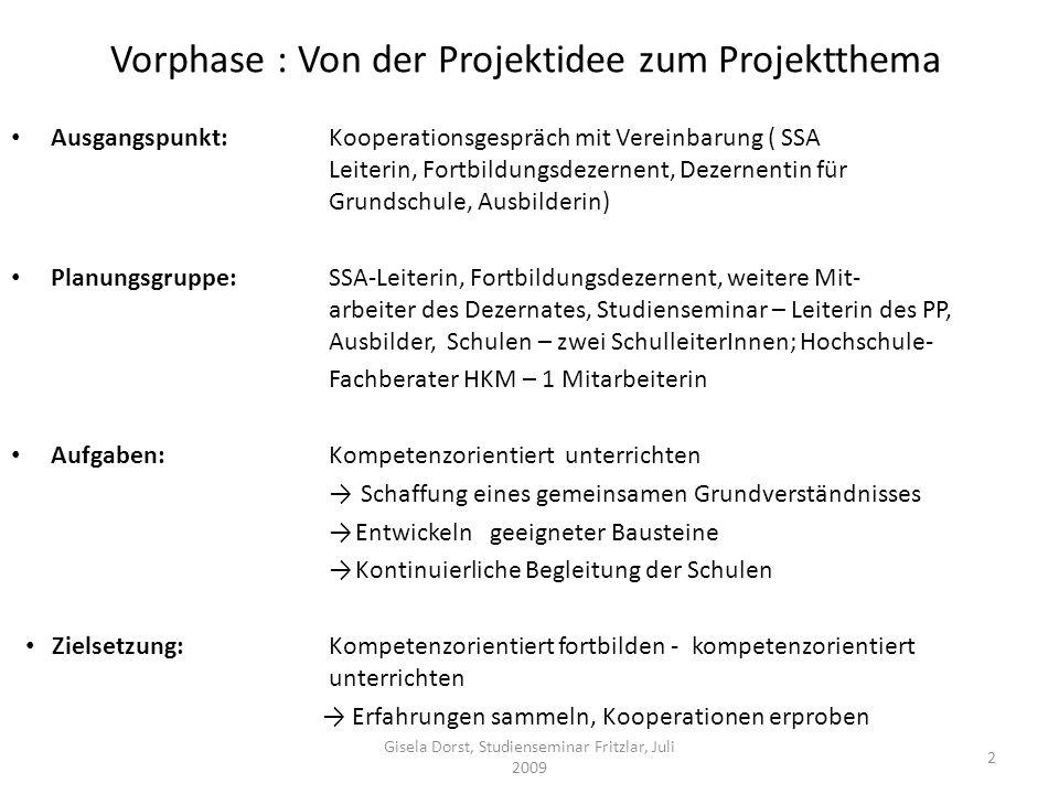 Vorphase : Von der Projektidee zum Projektthema Ausgangspunkt: Kooperationsgespräch mit Vereinbarung ( SSA Leiterin, Fortbildungsdezernent, Dezernenti