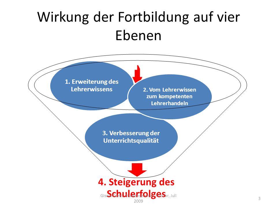 Wirkung der Fortbildung auf vier Ebenen 4. Steigerung des Schulerfolges 3. Verbesserung der Unterrichtsqualität 1. Erweiterung des Lehrerwissens 2. Vo