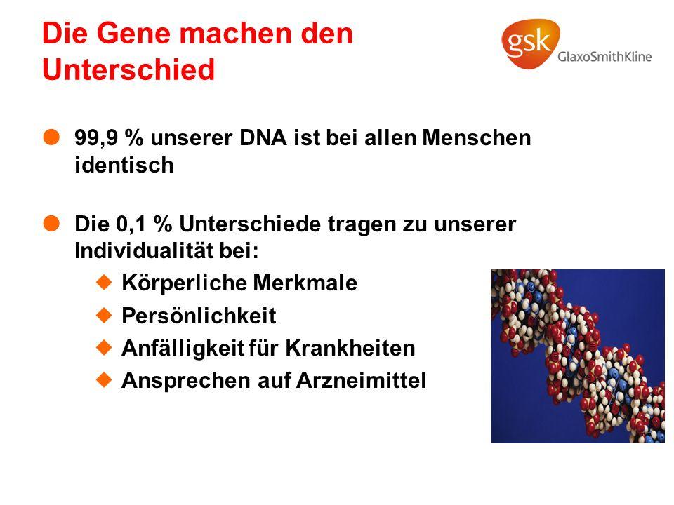 Die Gene machen den Unterschied 99,9 % unserer DNA ist bei allen Menschen identisch Die 0,1 % Unterschiede tragen zu unserer Individualität bei: Körpe