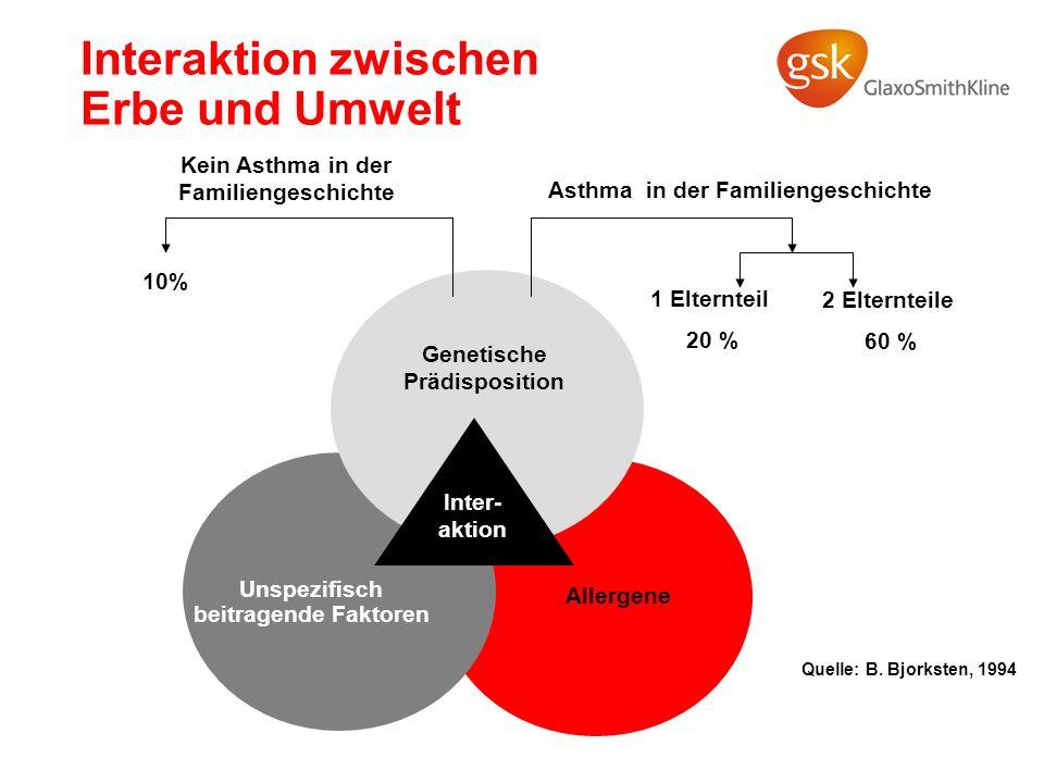 Allergene Quelle: B. Bjorksten, 1994 Unspezifisch beitragende Faktoren Genetische Prädisposition Interaktion zwischen Erbe und Umwelt Inter- aktion 10