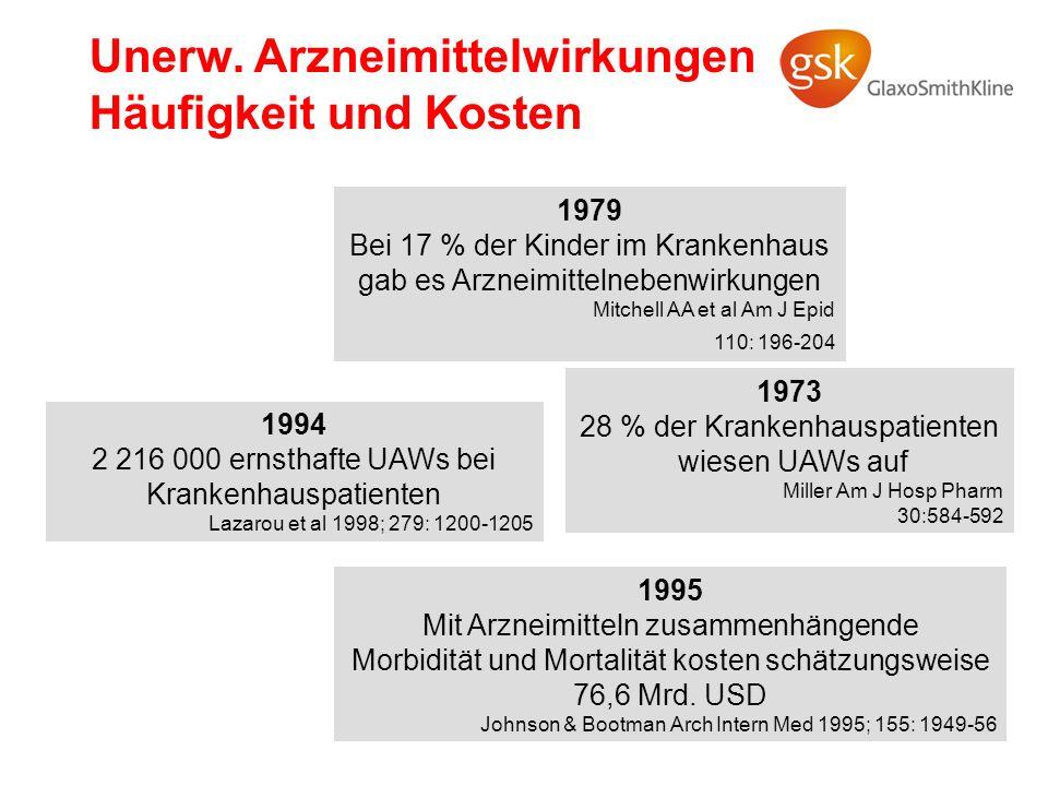 1973 28 % der Krankenhauspatienten wiesen UAWs auf Miller Am J Hosp Pharm 30:584-592 1979 Bei 17 % der Kinder im Krankenhaus gab es Arzneimittelnebenw
