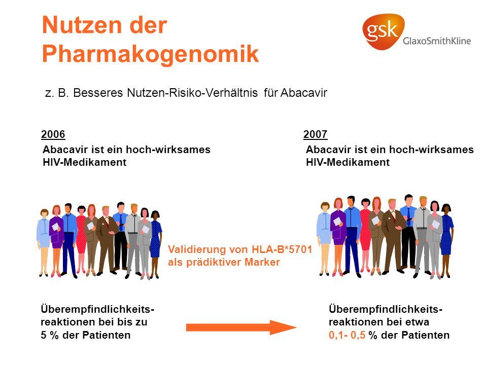 Überempfindlichkeits- reaktionen bei bis zu 5 % der Patienten 2006 Abacavir ist ein hoch-wirksames HIV-Medikament Validierung von HLA-B*5701 als prädi