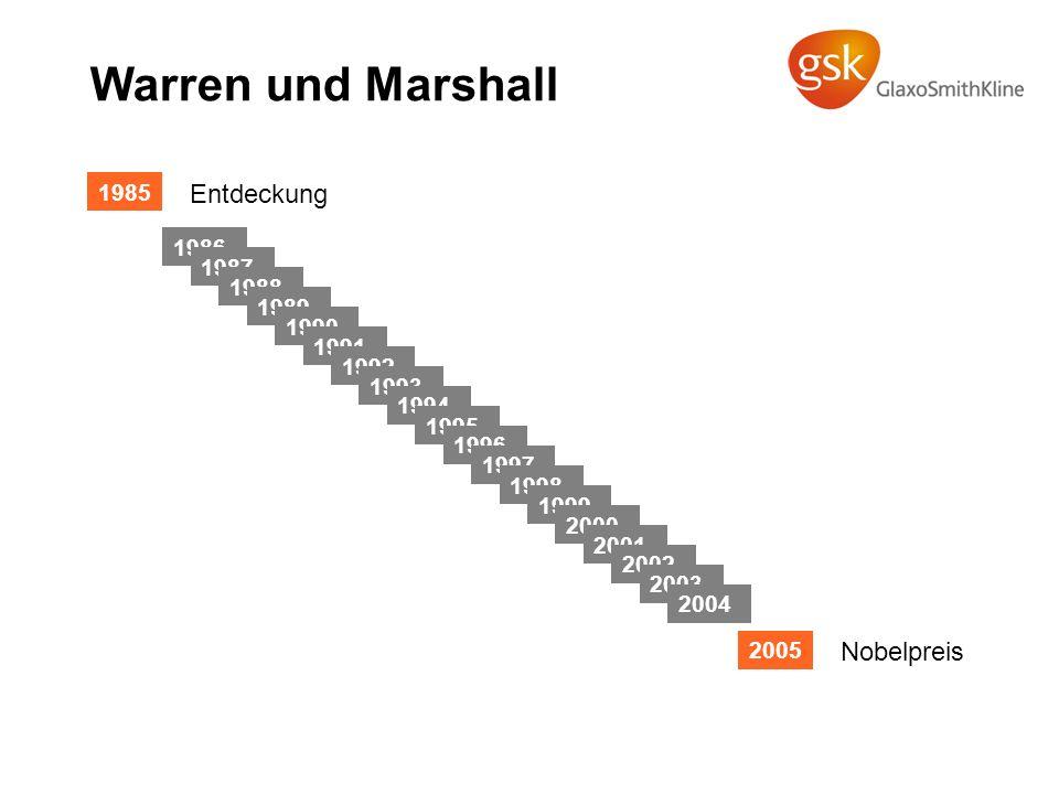 Warren und Marshall 1986 1987 1988 1989 1990 1991 1992 1993 1994 1995 1996 1997 1998 1999 2000 2001 2002 2003 2004 1985 Entdeckung 2005 Nobelpreis