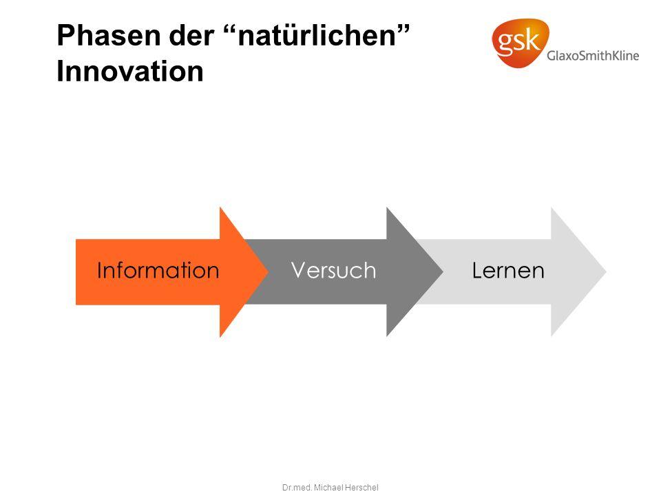 Dr.med. Michael Herschel Lernen Phasen der natürlichen Innovation VersuchInformation