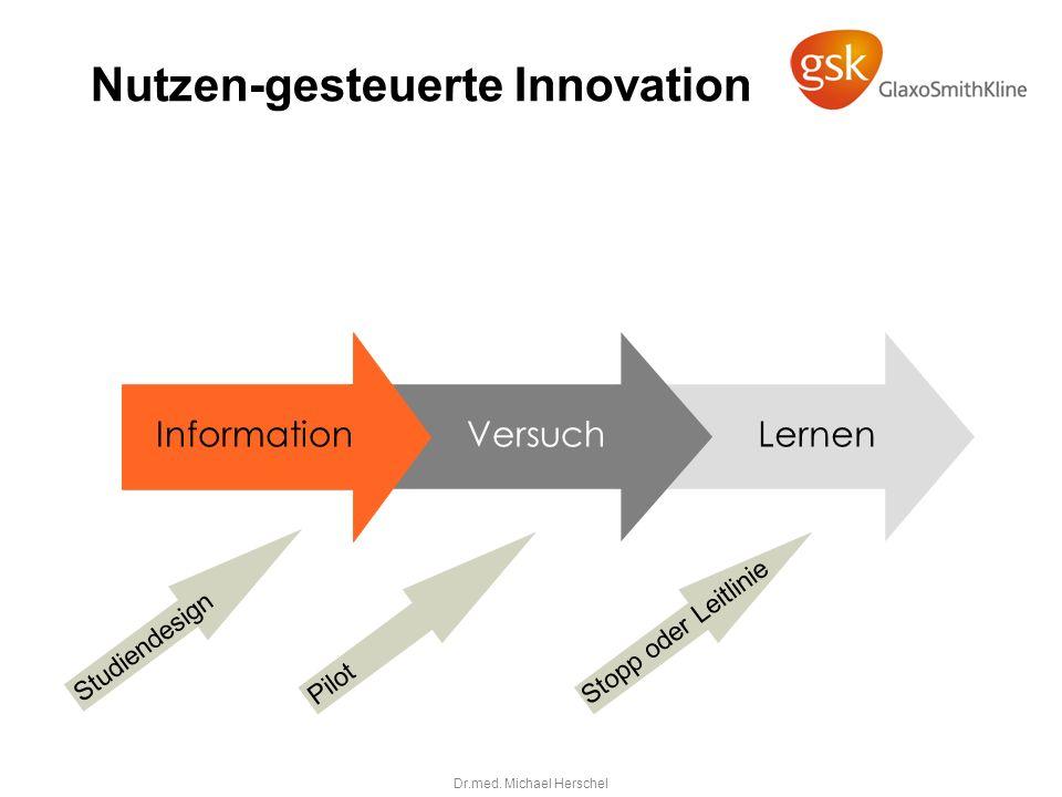 Dr.med. Michael Herschel Nutzen-gesteuerte Innovation Studiendesign LernenVersuchInformation Pilot Stopp oder Leitlinie