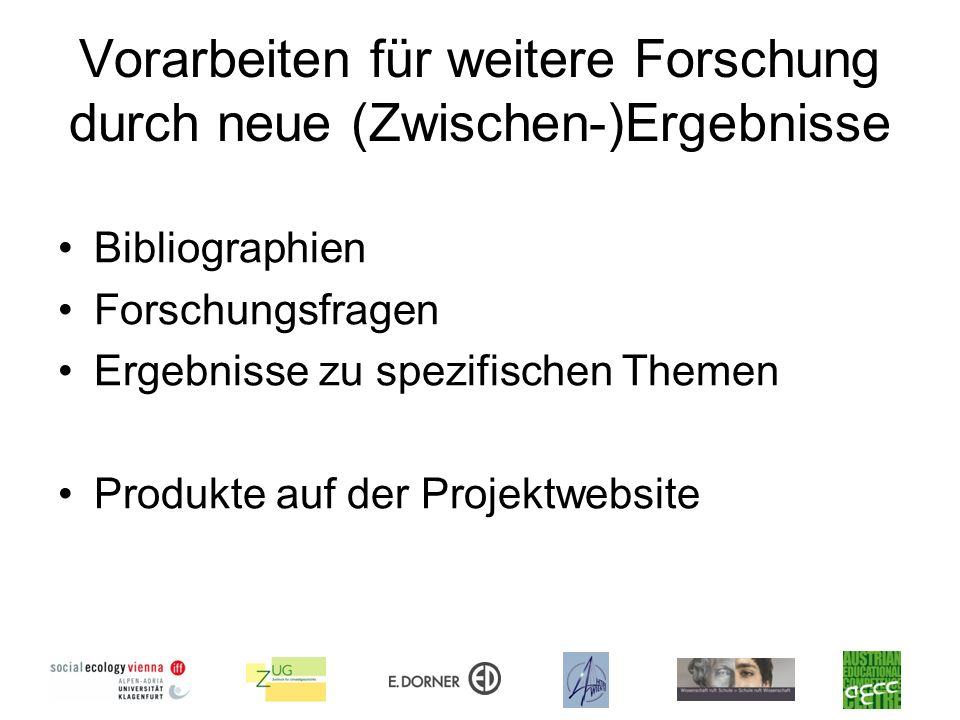Vorarbeiten für weitere Forschung durch neue (Zwischen-)Ergebnisse Bibliographien Forschungsfragen Ergebnisse zu spezifischen Themen Produkte auf der