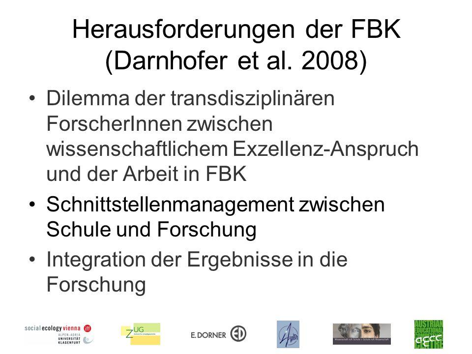 Herausforderungen der FBK (Darnhofer et al. 2008) Dilemma der transdisziplinären ForscherInnen zwischen wissenschaftlichem Exzellenz-Anspruch und der