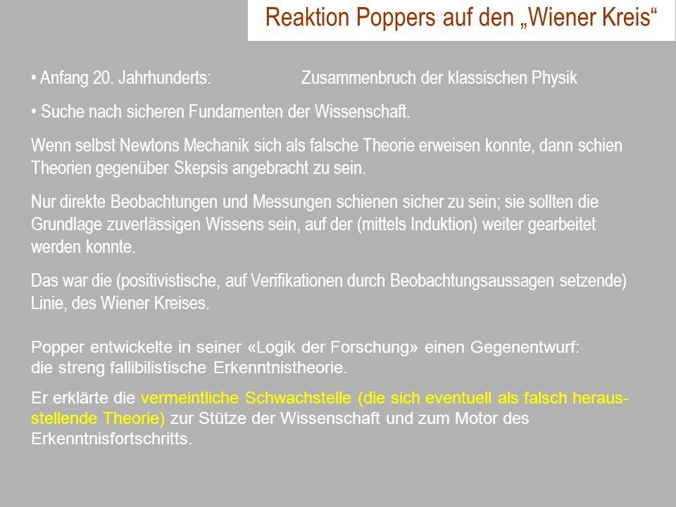 Reaktion Poppers auf den Wiener Kreis Anfang 20. Jahrhunderts: Zusammenbruch der klassischen Physik Suche nach sicheren Fundamenten der Wissenschaft.