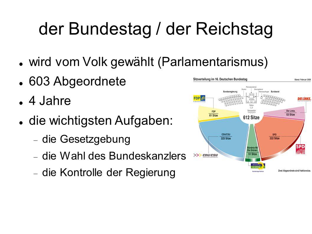 wird vom Volk gewählt (Parlamentarismus) 603 Abgeordnete 4 Jahre die wichtigsten Aufgaben: die Gesetzgebung die Wahl des Bundeskanzlers die Kontrolle der Regierung