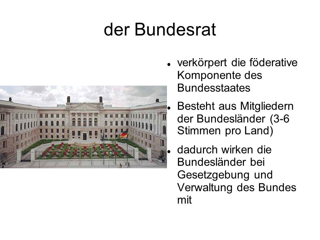 verkörpert die föderative Komponente des Bundesstaates Besteht aus Mitgliedern der Bundesländer (3-6 Stimmen pro Land) dadurch wirken die Bundesländer