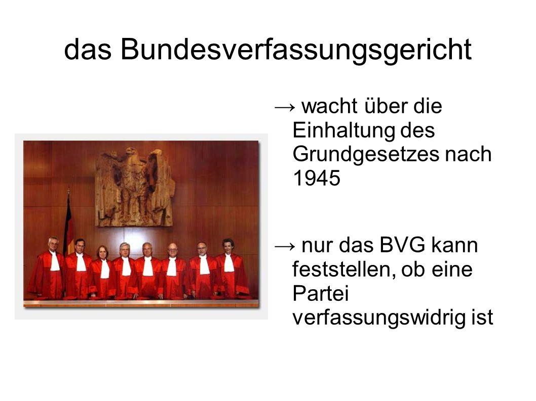 das Bundesverfassungsgericht wacht über die Einhaltung des Grundgesetzes nach 1945 nur das BVG kann feststellen, ob eine Partei verfassungswidrig ist