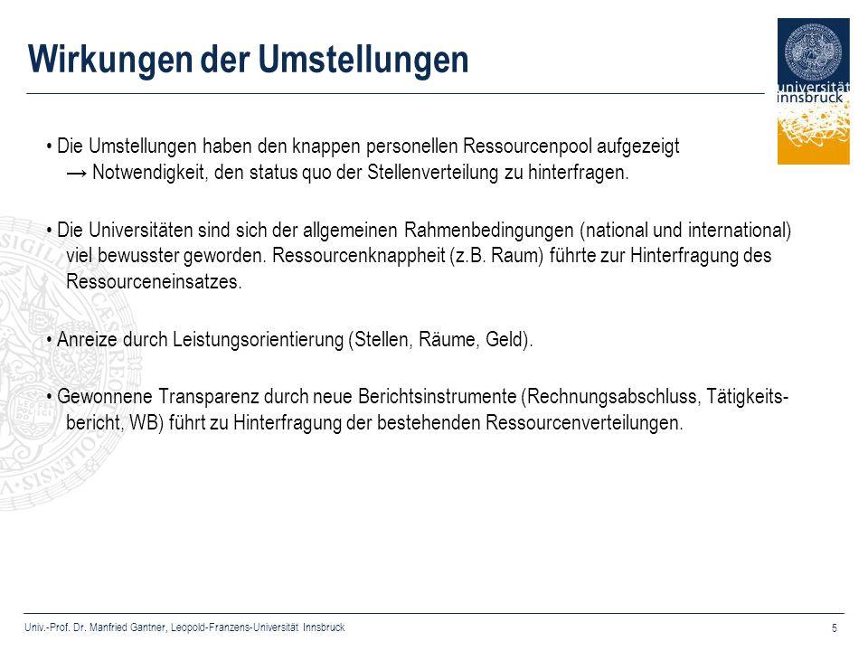 Univ.-Prof. Dr. Manfried Gantner, Leopold-Franzens-Universität Innsbruck 5 Wirkungen der Umstellungen Die Umstellungen haben den knappen personellen R