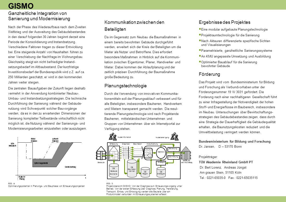 GISMO Ganzheitliche Integration von Sanierung und Modernisierung Nach der Phase des Wiederaufbaus nach dem Zweiten Weltkrieg und der Ausweitung des Ge