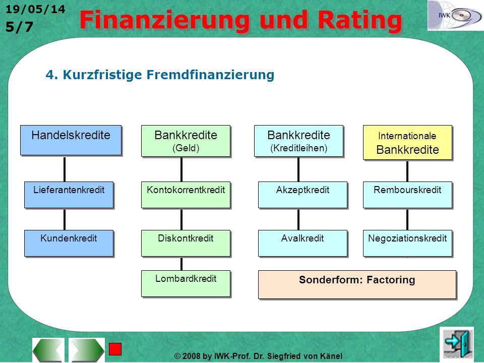© 2008 by IWK-Prof. Dr. Siegfried von Känel 19/05/14 4/7 3. Merkmale der Fremdfinanzierung 5 6 7 8 Unternehmensleitung Fremdkapitalgeber haben vom Gru