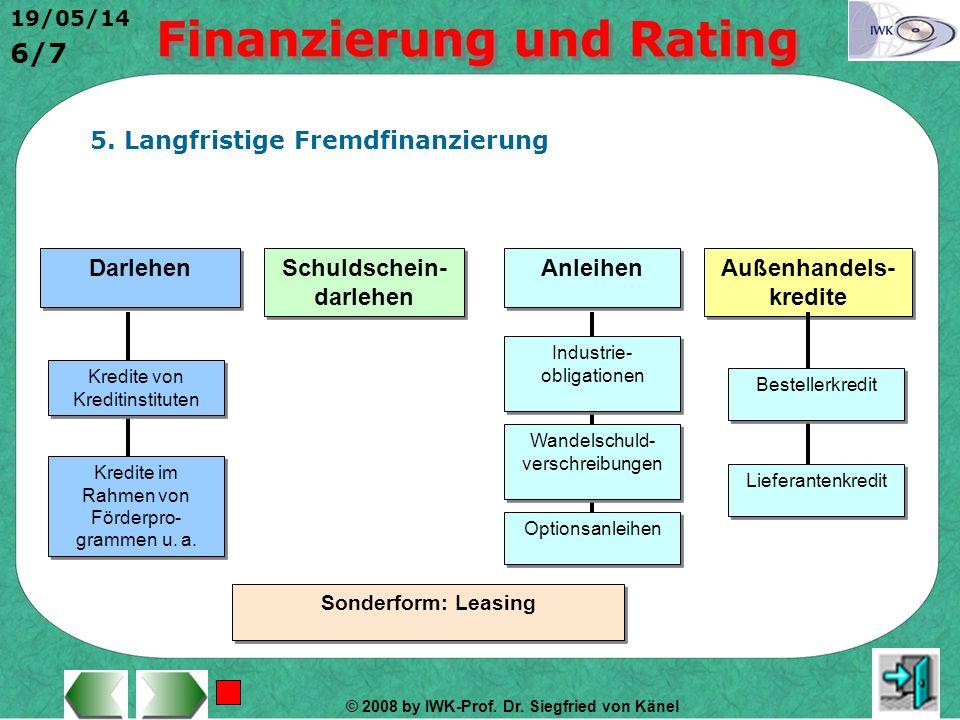 © 2008 by IWK-Prof. Dr. Siegfried von Känel 19/05/14 5/7 4. Kurzfristige Fremdfinanzierung Handelskredite Bankkredite (Geld) Bankkredite (Kreditleihen