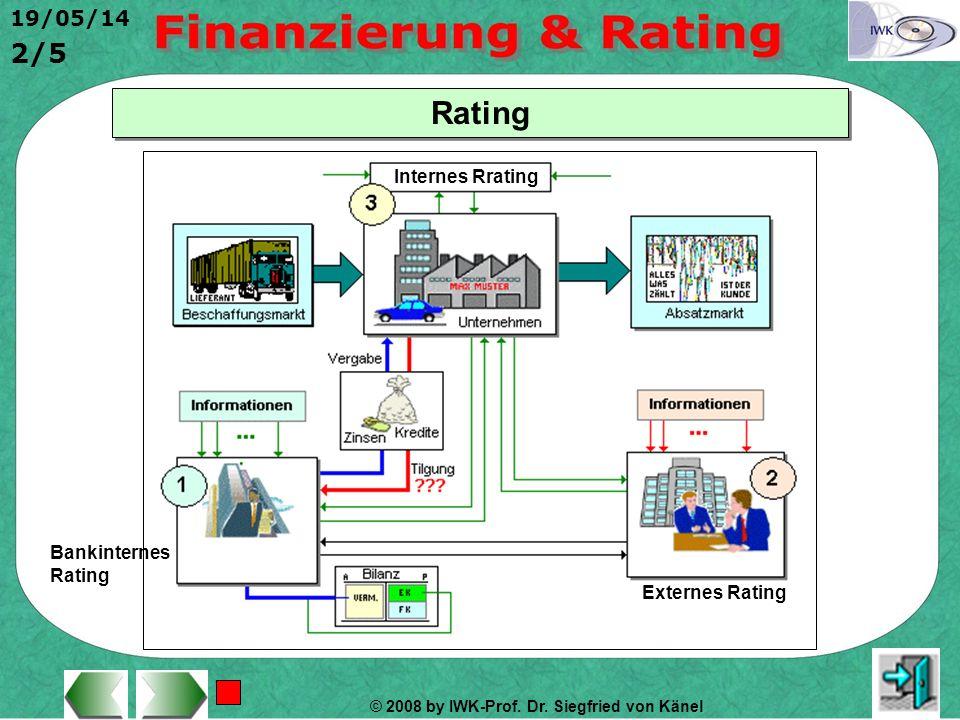 © 2008 by IWK-Prof. Dr. Siegfried von Känel 19/05/14 1/5 Rating Rating ist - allgemein gesprochen - die Bewertung eines Produkts bzw. einer Organisati