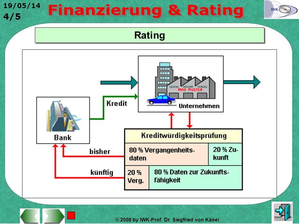 © 2008 by IWK-Prof. Dr. Siegfried von Känel 19/05/14 3/5 Rating Nr.FaktWirkung 1. 2. 3. 4. Die Bank gewährt dem Unternehmen schlechtere Zinskonditione
