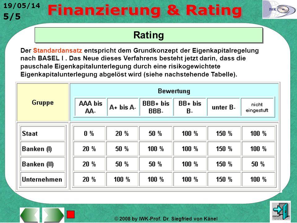 © 2008 by IWK-Prof. Dr. Siegfried von Känel 19/05/14 4/5 Rating