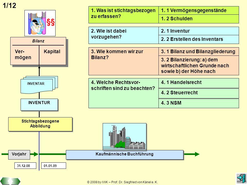 © 2008 by IWK – Prof. Dr. Siegfried von Känel e. K. 1/12 Bilanz Stichtagsbezogene Abbildung Stichtagsbezogene Abbildung Vorjahr Kaufmännische Buchführ