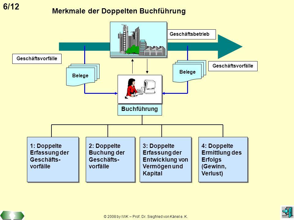 © 2008 by IWK – Prof. Dr. Siegfried von Känel e. K. 6/12 Buchführung Geschäftsbetrieb Belege 1: Doppelte Erfassung der Geschäfts- vorfälle 2: Doppelte