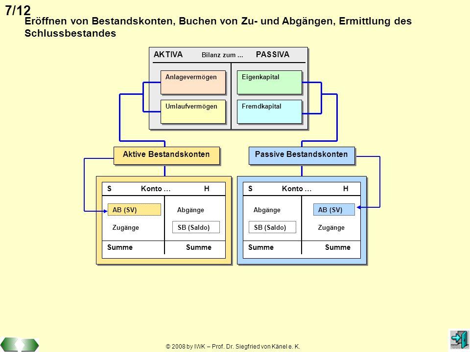 © 2008 by IWK – Prof. Dr. Siegfried von Känel e. K. 7/12 AKTIVA Bilanz zum... PASSIVA Anlagevermögen Umlaufvermögen Eigenkapital Fremdkapital S Konto