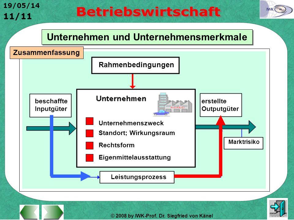 © 2008 by IWK-Prof. Dr. Siegfried von Känel 19/05/14 11/11 Unternehmen und Unternehmensmerkmale Unternehmenszweck Standort; Wirkungsraum Rechtsform Ei