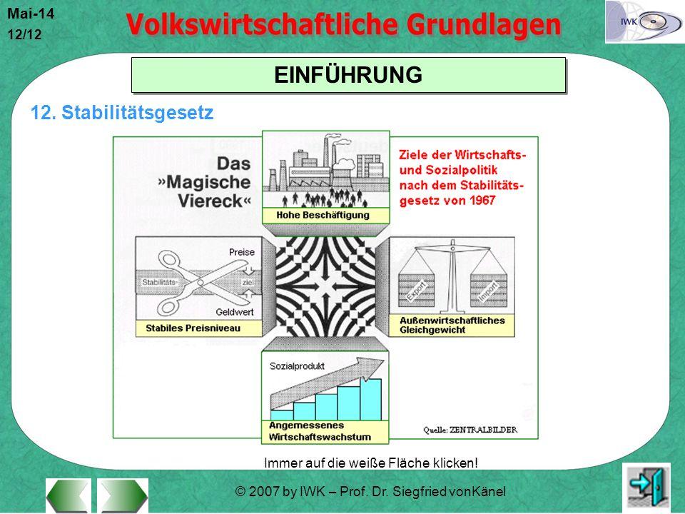 © 2007 by IWK – Prof. Dr. Siegfried vonKänel Mai-14 12/12 EINFÜHRUNG Immer auf die weiße Fläche klicken! 12. Stabilitätsgesetz